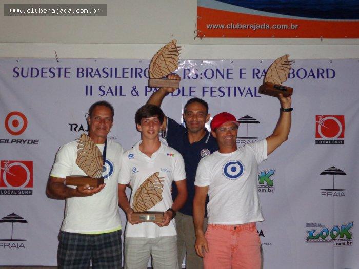 Notícias - Sudeste Brasileiro de RS:One e Raceboard